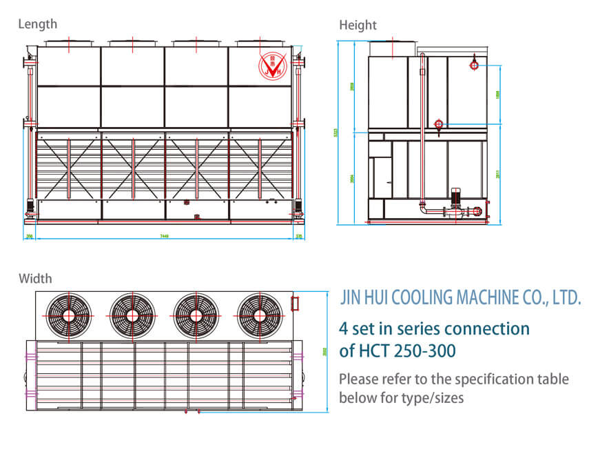4 set in series connection of HCT 250-300
